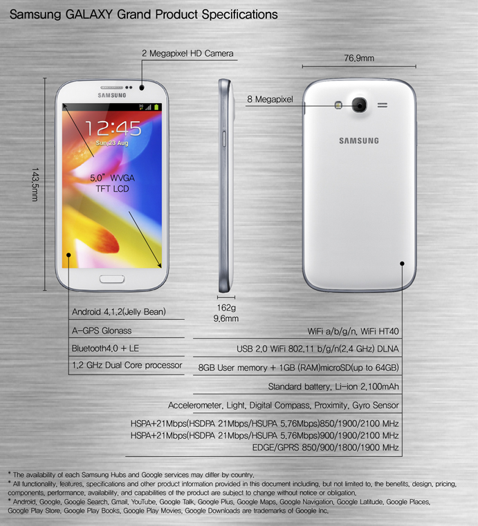samsung galaxy grand specifications