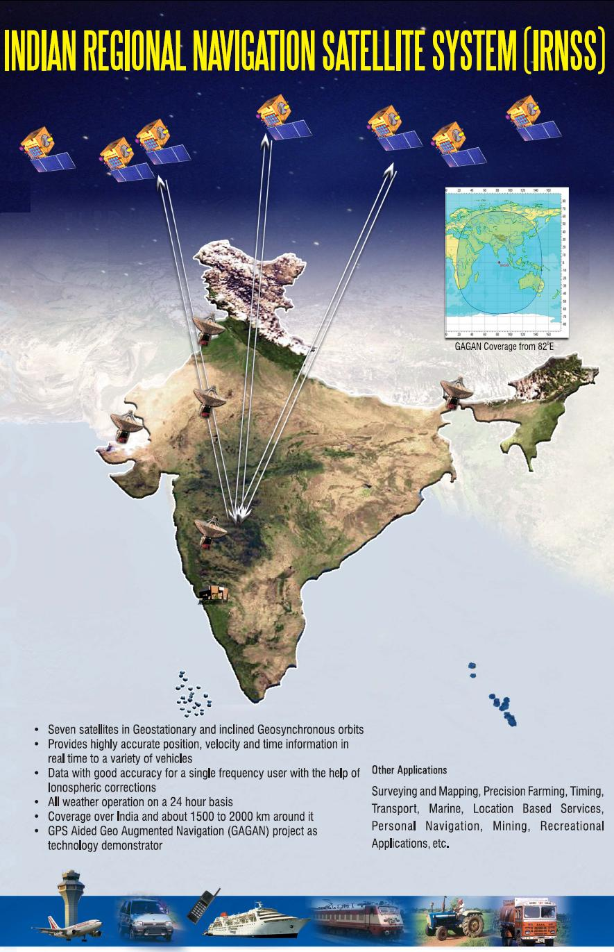 indian regional navigational satellite system irnss