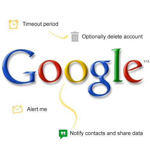 Google's 'Inactive Account Manager' Lets You Handle Your Online Data After Death.