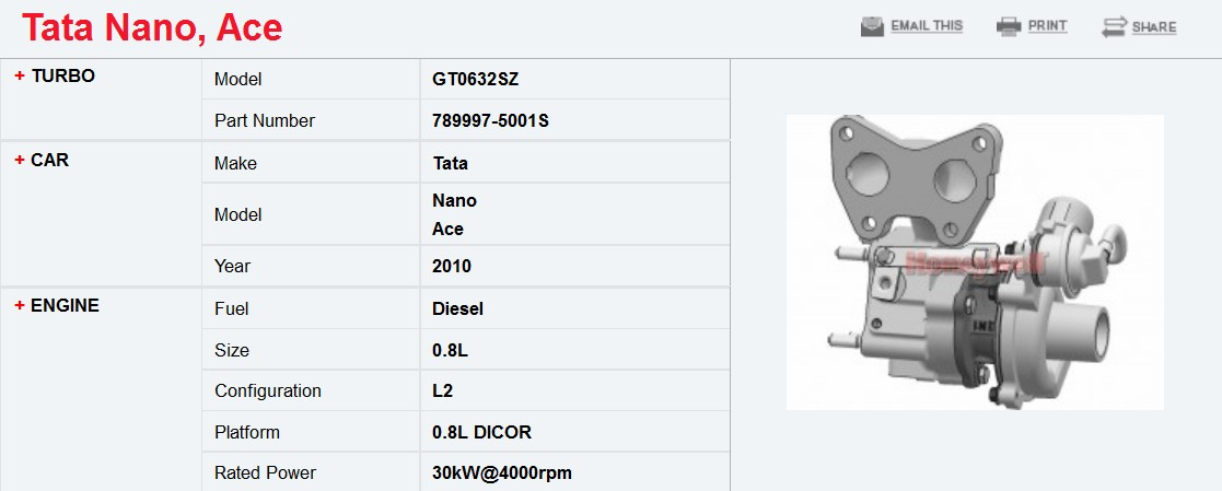 TATA Nano Diesel Engine Specs Made Known. Check Out!