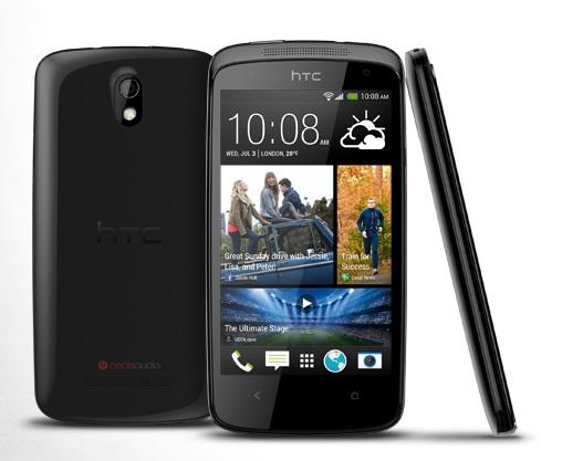 HTC Desire 500 IN