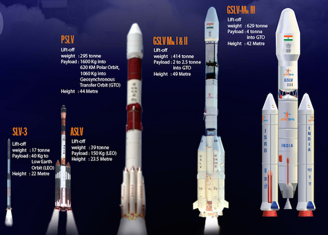 ISRO To Test-Launch GSLV-Mk III Advanced Rocket In December
