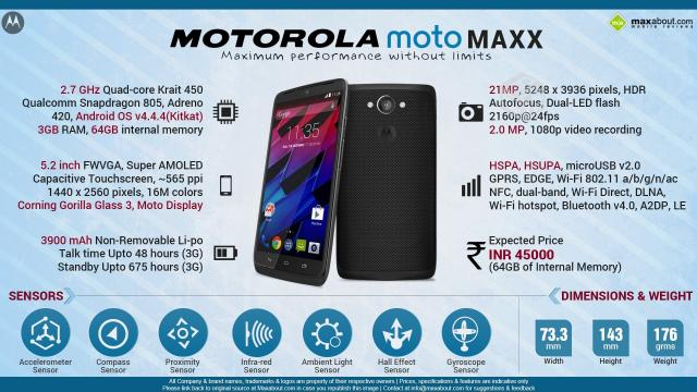 Motorola 'Moto Maxx' Launch Expected In India Soon, Teases Flipkart.