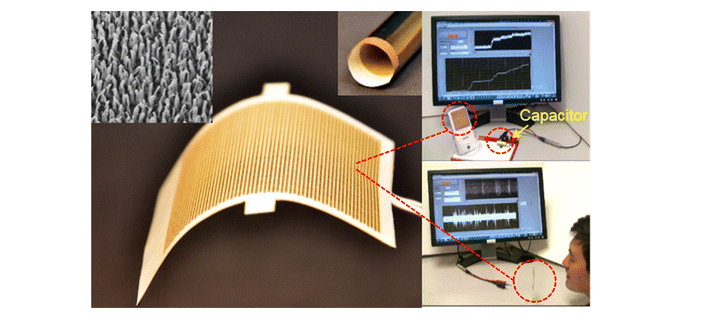 Ultrathin, Flexible Paper Microphone Which Charges As You Speak – Georgia Tech