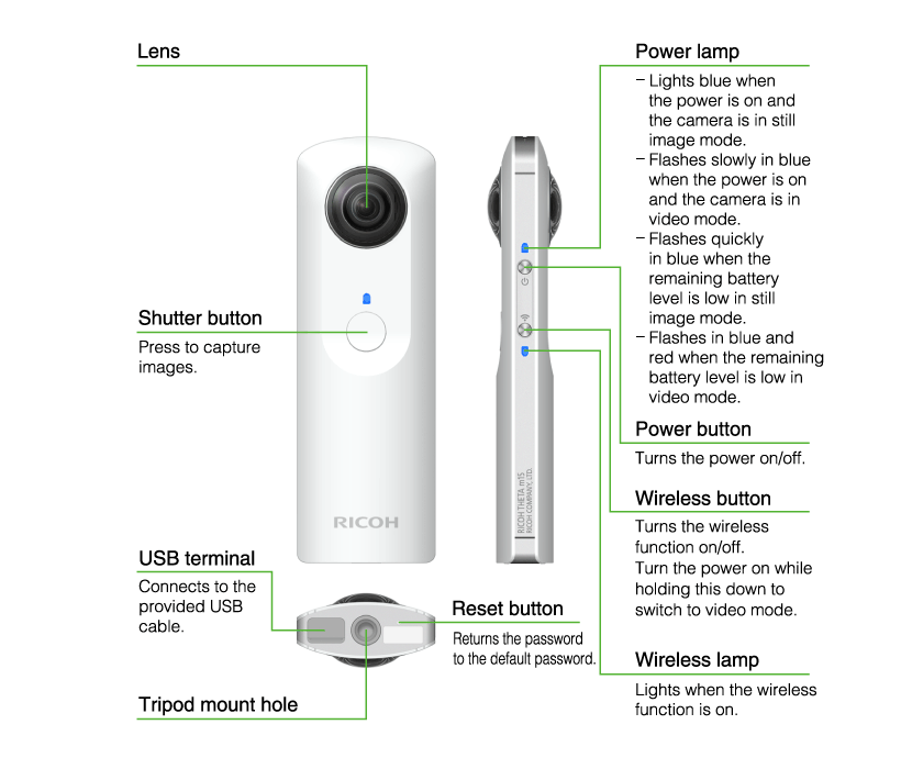 camera ricoh theta