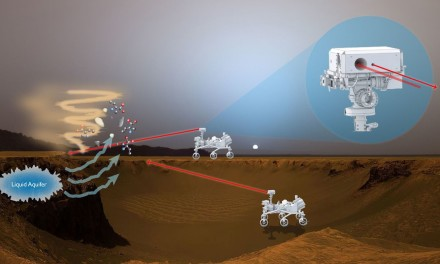 NASA's Laser-Nose BILI Sniffs Life On Mars
